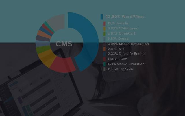 Какую CMS выбрать?